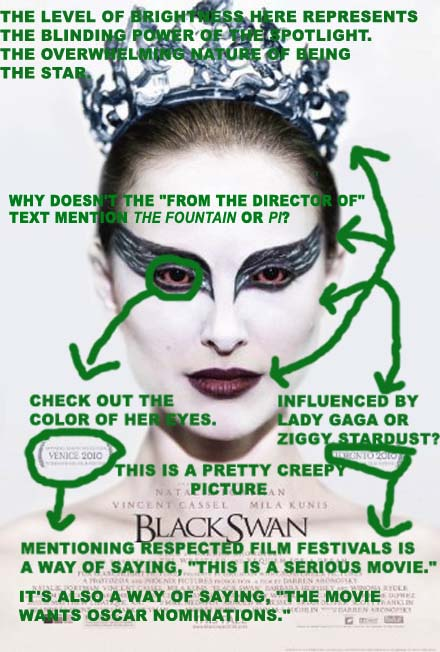 Black Swan Film Poster Meaning