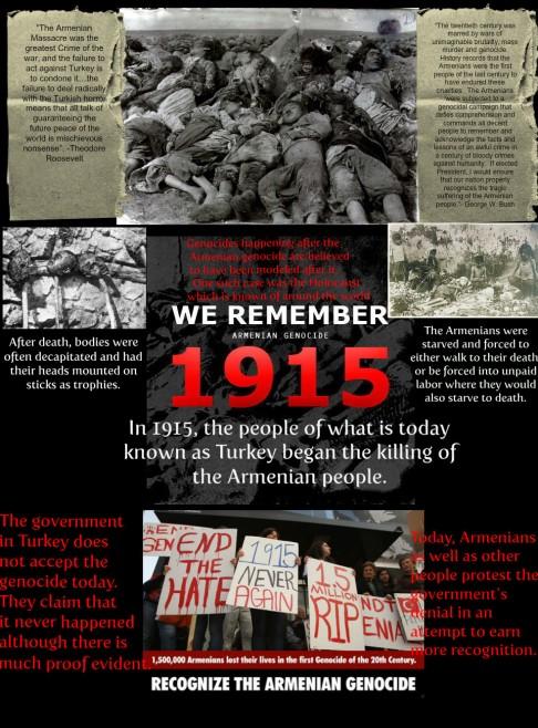 The Horrific Armenian Genocide of 1915.