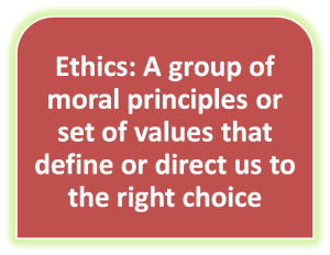 Ethics is a part of morality,