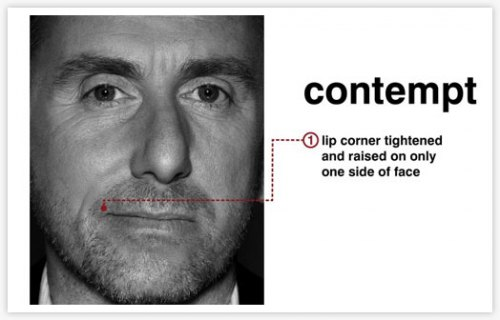 Contempt and Disdain  (Photo Credit: http://readbodylanguage.wordpress.com/2011/05/16/micro-expressions-102-anger-disgust-and-contempt/)