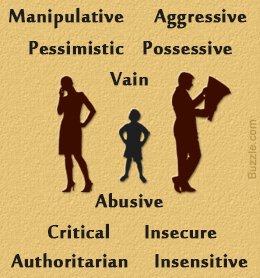 Narcissistic Personality Disorder (Photo Credit: http://www.buzzle.com/articles/narcissistic-personality-disorder/)