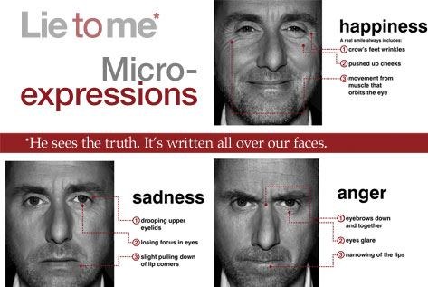 Microexpressions from ''Lie to Me''