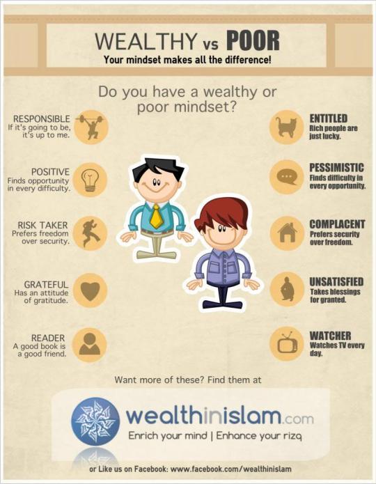 Wealthy versus Poor